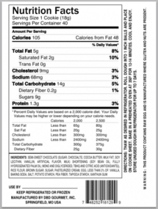Nutritional Facts for Chocolate Chip Cookie Dough