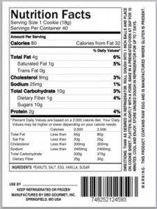 Nutritional Facts for Peanut Butter Cookie Dough