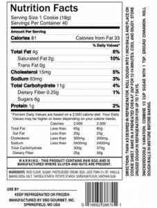 Nutritional Facts for Sugar Cookie Dough